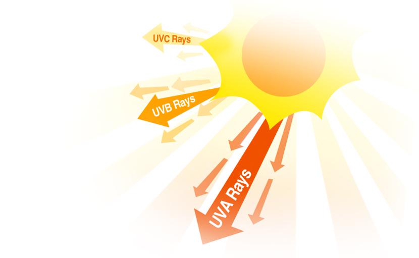 ক্ষতিকর UV রশ্মি চুল ঝরে পড়ার ১ টি প্রধান কারণ - shajgoj
